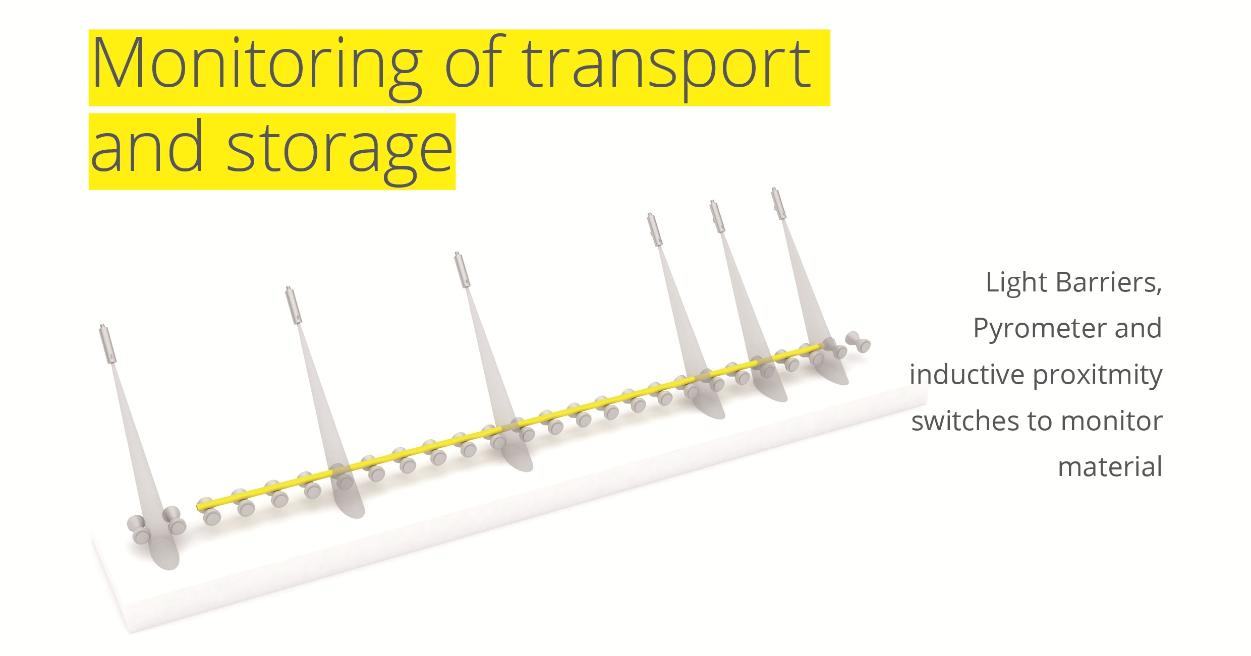 Transport Logistics And Storage Systems In The Steel Mill Proxitron Do You Use To Connect Inductive Capacitive Proximity Sensors